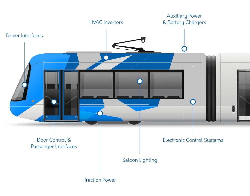 TTM Rail Products & Services